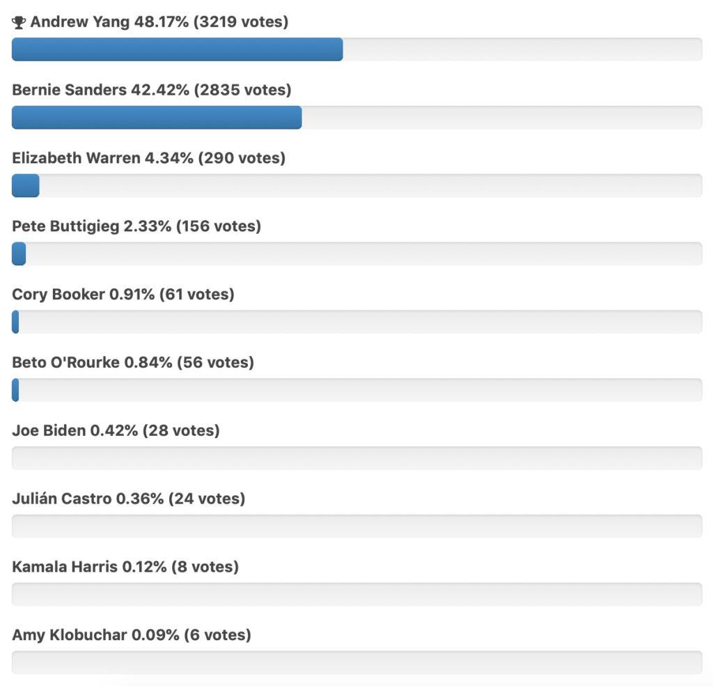third debate flash poll results