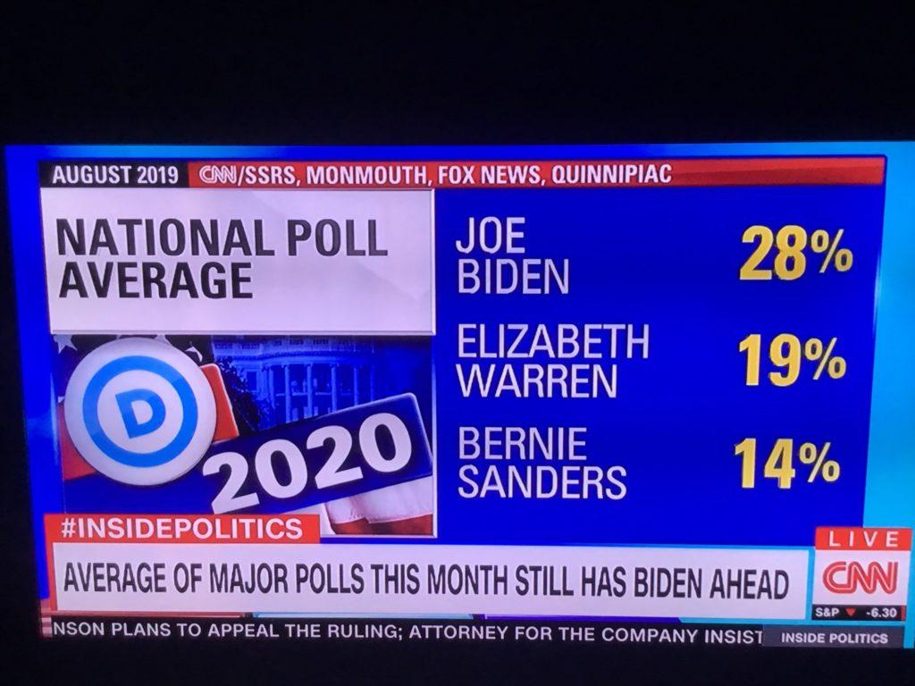 cnn polling aggregate august